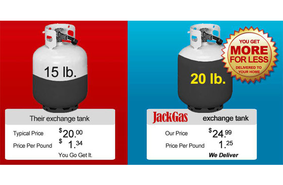 Propane Tank Savings